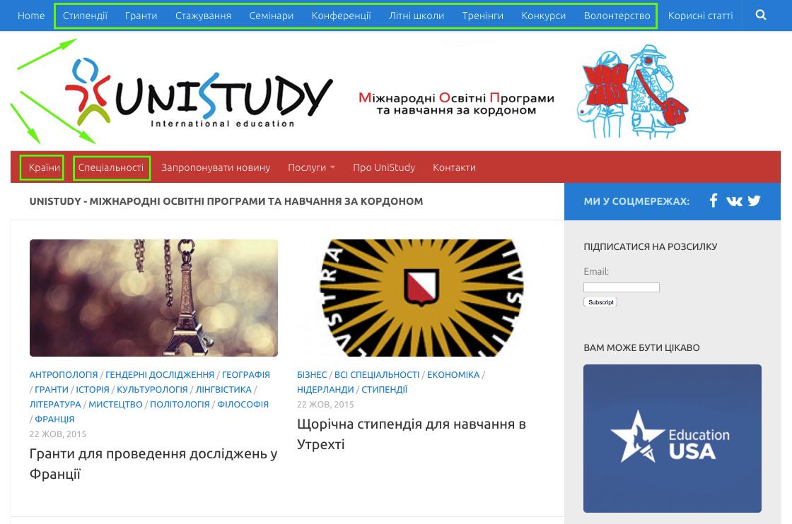 unistudy-usability