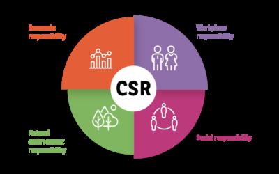 Соціальне підприємництво і як воно працює у світі