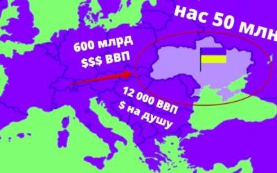Альтернативна історія України після здобуття незалежності